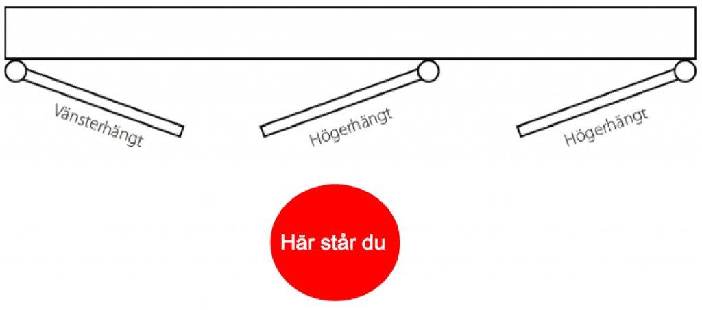 Hängning 3-luft fönster online hos HemmaTema.se